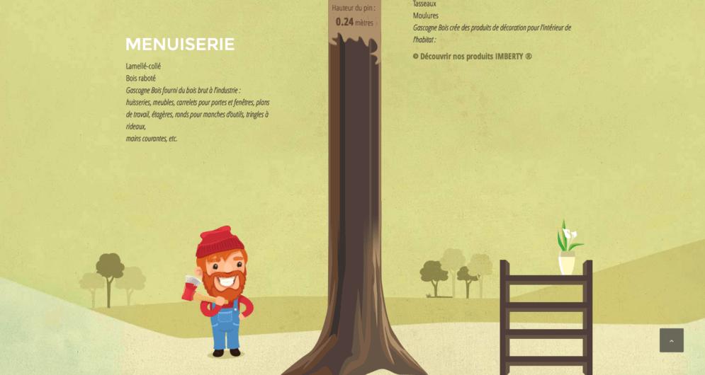 Création animation javascript pour Gascogne bois